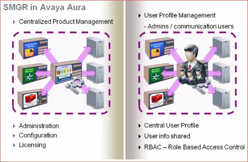 Avaya Support - Knowledge Base InQuira InfoCenter - System