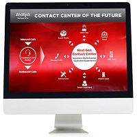 Avaya Aura® Call Center Elite