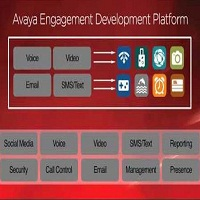 Avaya Breeze™